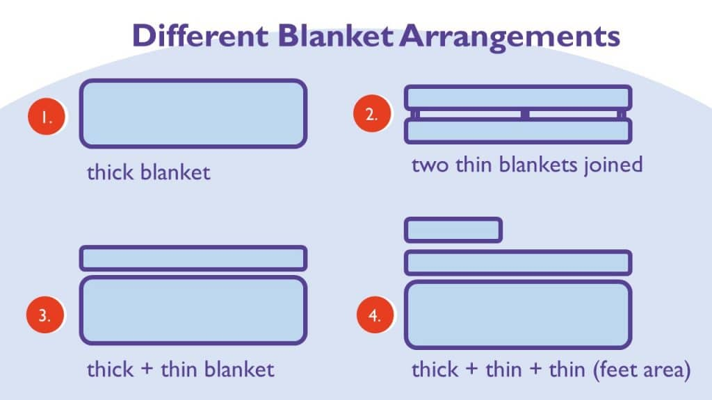 how many blankets should you sleep with? four different blanket arrangements